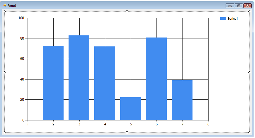 Create charts using Csharp and official microsoft chart control - see the generated chart using microsoft chart control